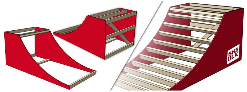 skateboard mini ramp bauanleitung skatedeluxe blog. Black Bedroom Furniture Sets. Home Design Ideas
