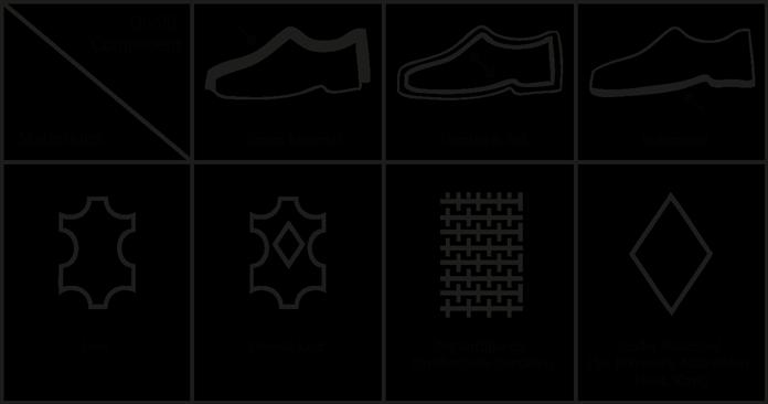 vans schoenen uitlopen