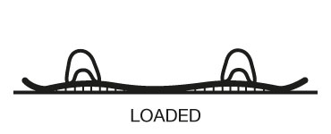 Loaded Snowboard Profile